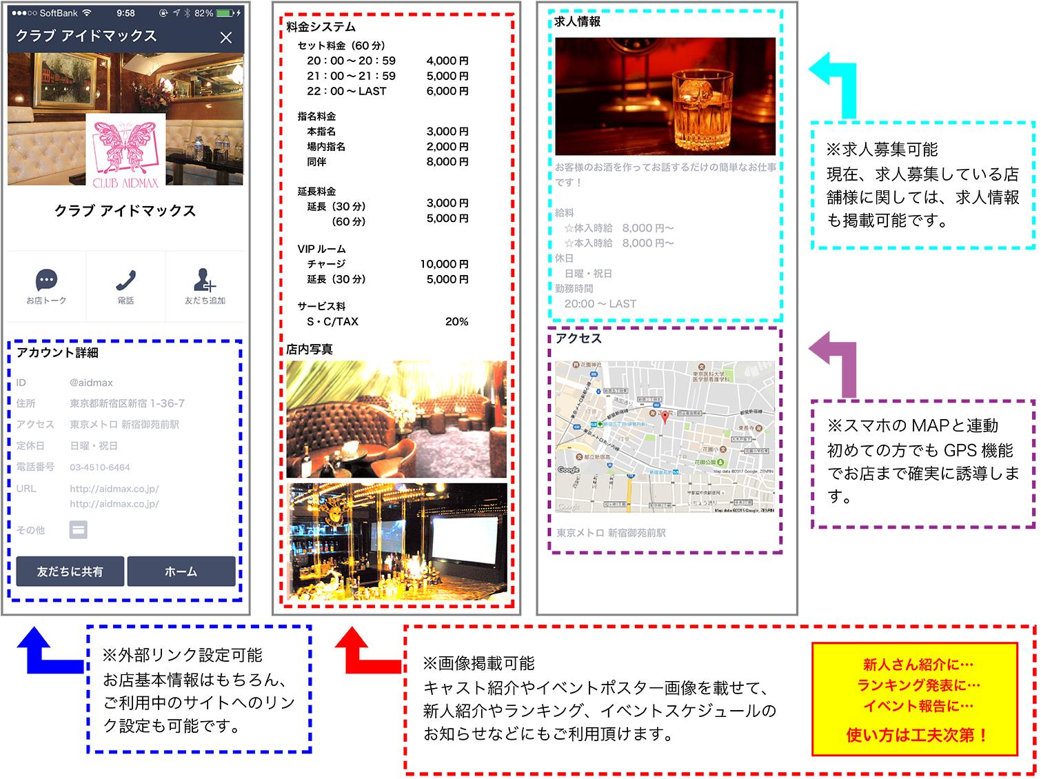 LINE@お店ページ例