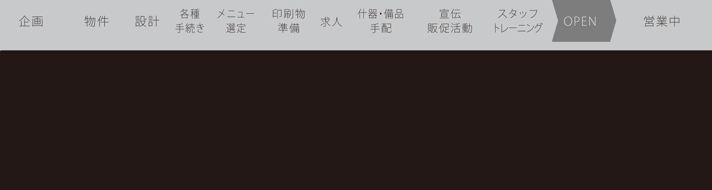 事業案内 〜企画から営業まで〜